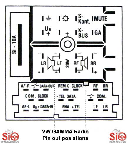 on blaupunkt car radio wiring diagram