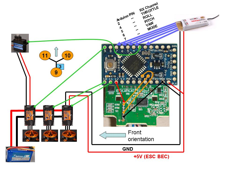 Arduino Sensor Shield V4 Manual