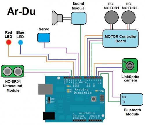 ArDuBlockDiagram[3]