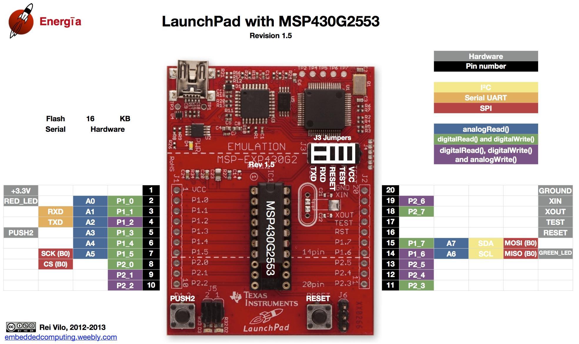 LaunchPadMSP430G2553[1]