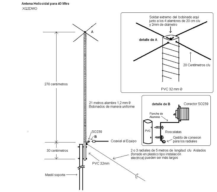 Antena Elicoidal Plano